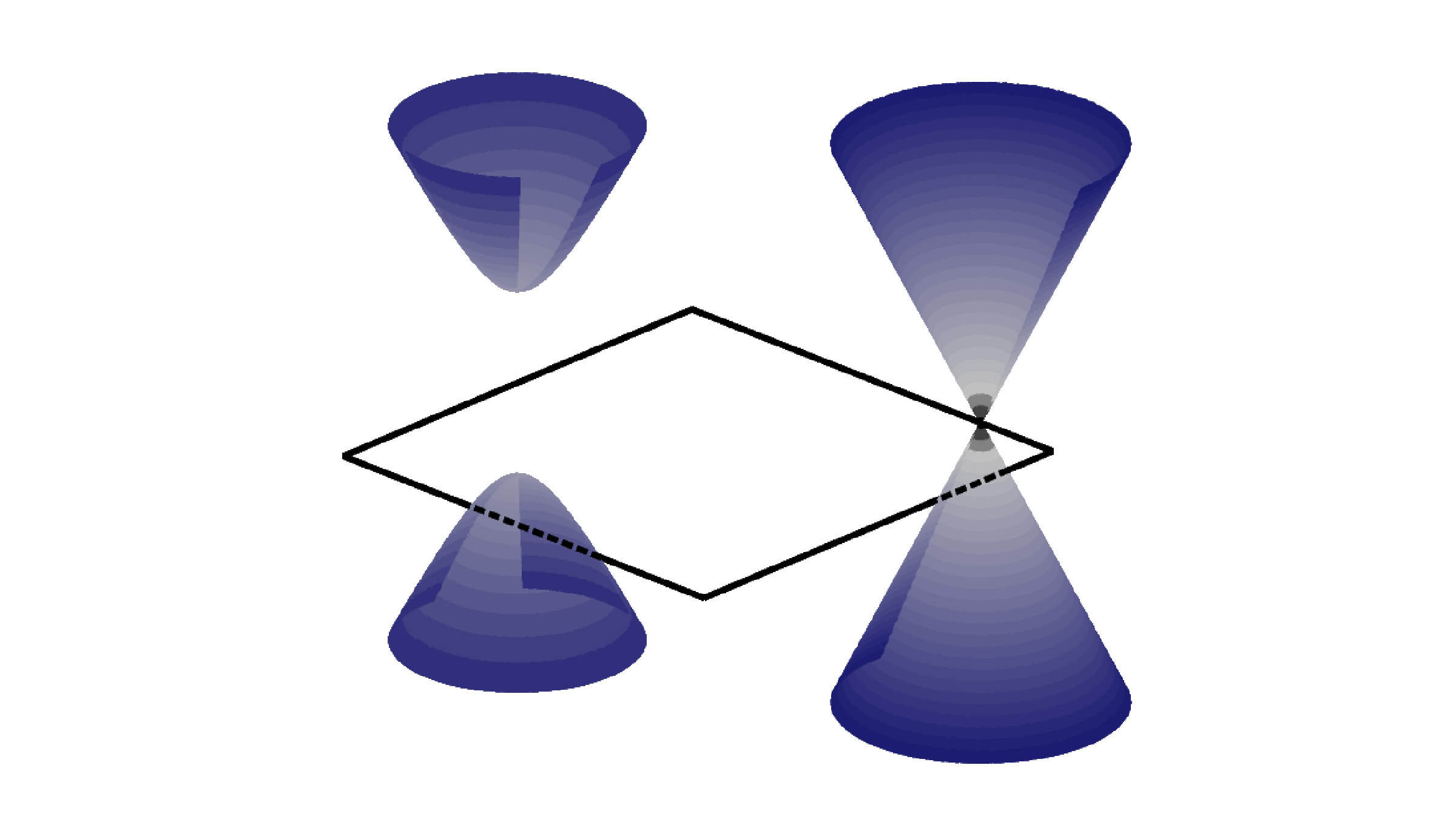 Antiferromagnets with specific symmetries host massles and massive Dirac fermions (on the picture) around Fermi level as emergent phenomenon in their bandstructure.